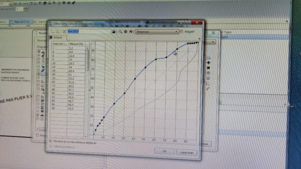 Courbe de calibration